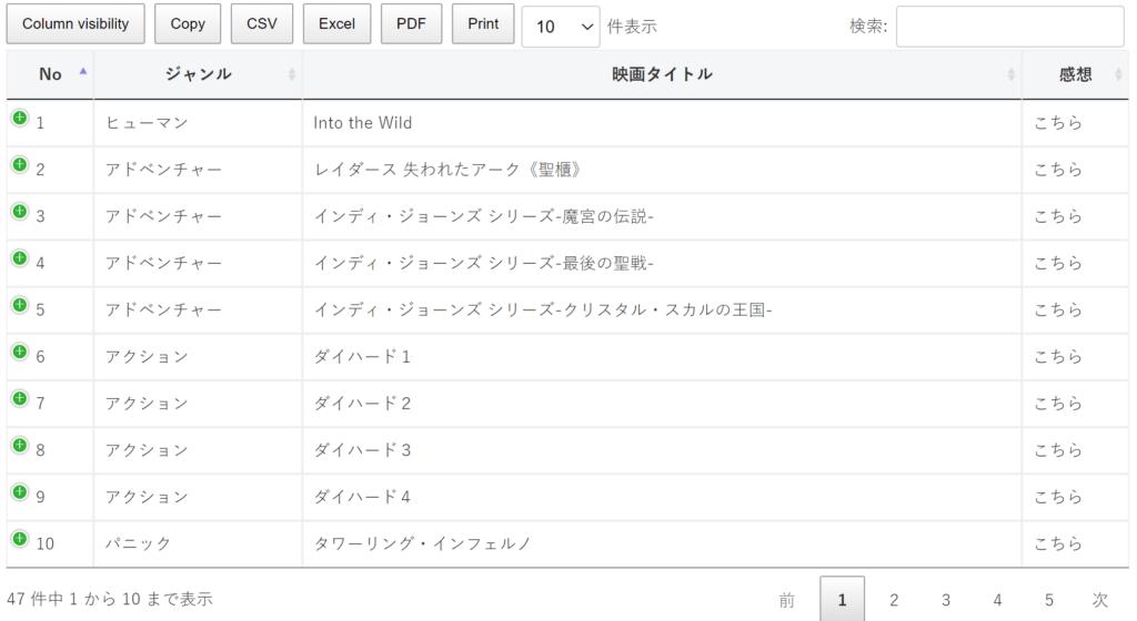 Inline Google Spreadsheet Viewer Settings(default)