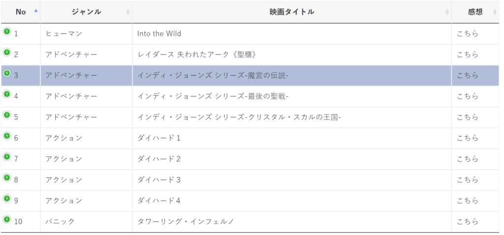 Inline Google Spreadsheet Viewer Settings:選択行に色着け