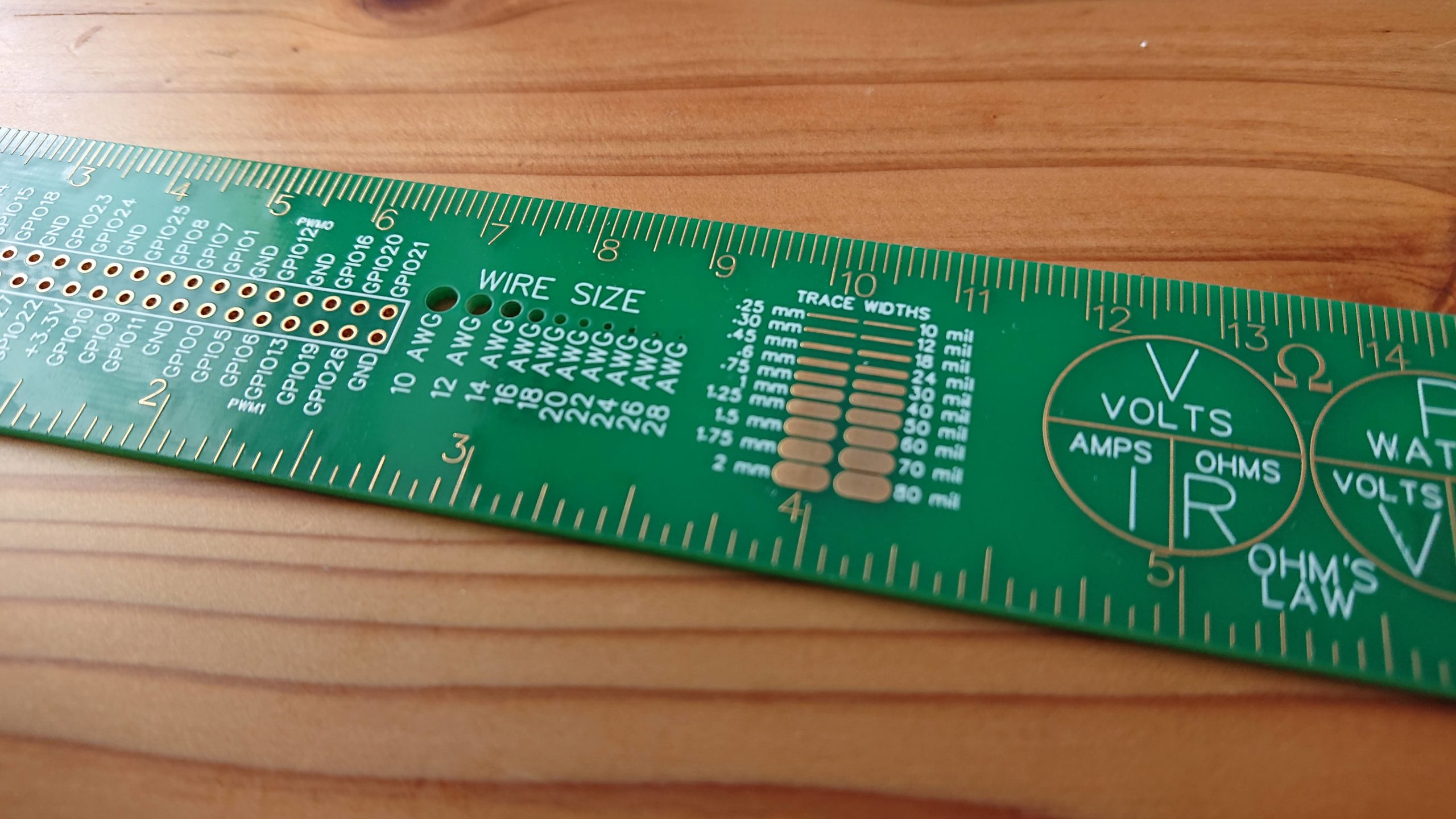 A Raspberry PI reference ruler:Raspberry Piものさし